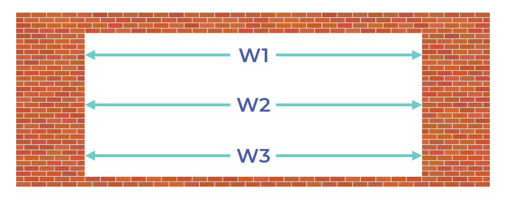 measure bifolds 2